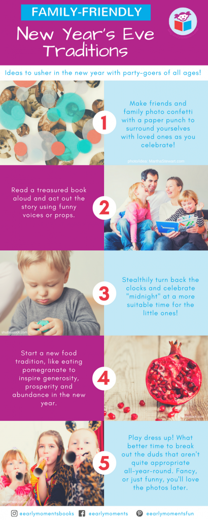 Ideas for celebrating new year's eve with your family.